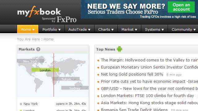 معرفی سایت myfxbook یک داشبورد کامل برای معامله گر