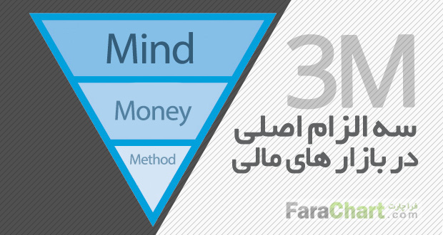 3 اصل مهم در بازارهای مالی