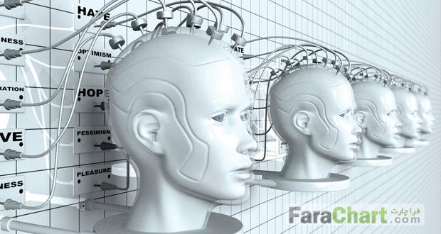 چگونه ذهن یک معامله گر هیپنوتیزم میشود؟