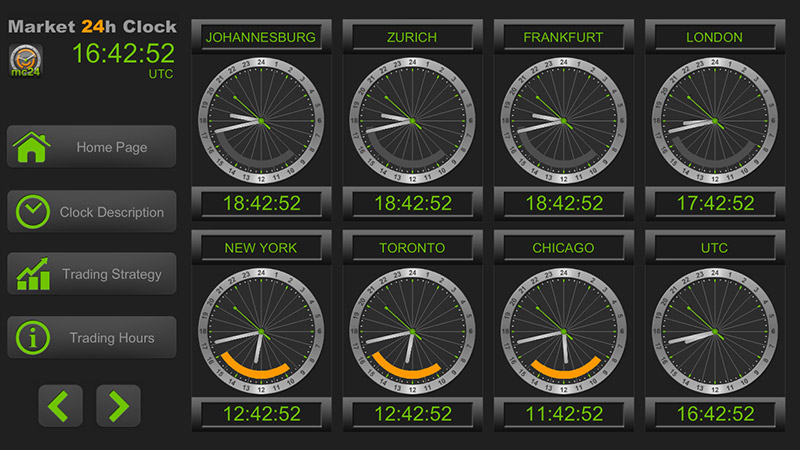 Forex widgets for website