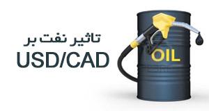 تاثیر نفت بر USD/CAD