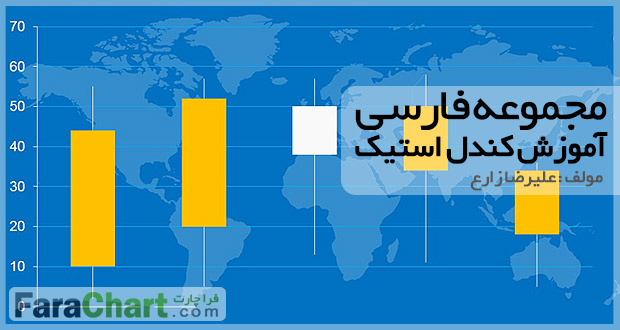 ویدئوی فارسی آموزش کندل استیک