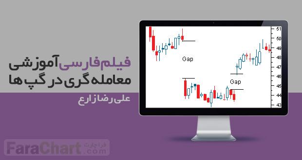 ویدئوی آموزشی معامله در گپ های قیمتی