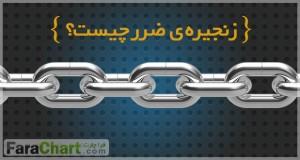 زنجیره ی ضرر چیست؟