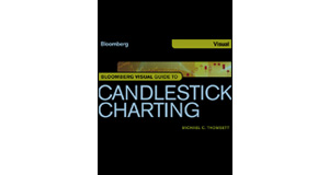 Visual Guide to Candlestick