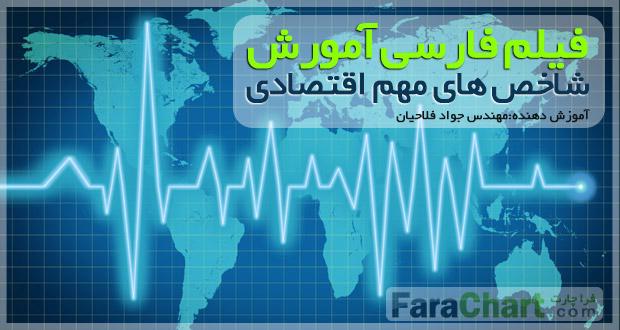 فیلم فارسی آمورش شاخص های مهم اقتصادی