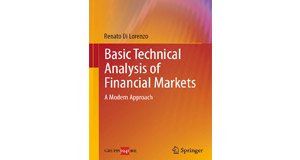 Basic Technical Analysis of Financial Markets