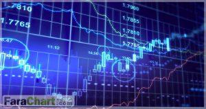 سیستم معاملاتی HTS