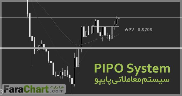 سیستم معاملاتی پایپو