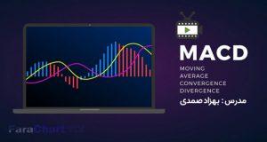 فیلم آموزشی اندیکاتورهای MACD و RSI توسط بهزاد صمدی