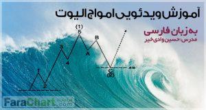 آموزش ویدئویی امواج الیوت با حسین وادی خیر