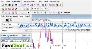 ویدئوی آموزش نرم افزار مارکت وریور