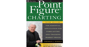 point and figure charting