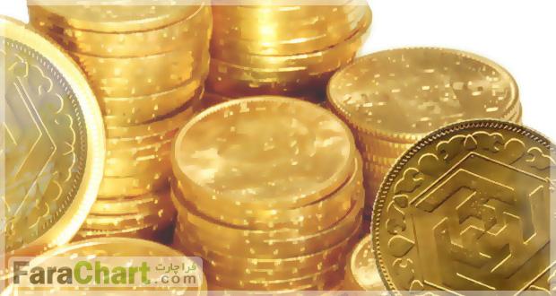 آموزش آتی سکه