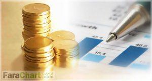 بازار پول و سرمایه