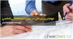 مهم ترین مراحل در سیستم معاملاتی شخصی