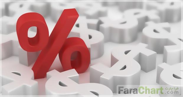 نرخ بهره و تاثیر آن در بازارهای مالی