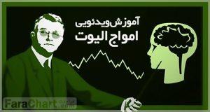آموزش ویدئویی امواج الیوت به فارسی