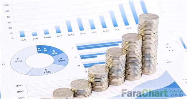 راهنمای کامل افزایش سرمایه شرکت ها در بورس