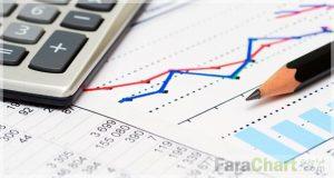 مقدمه ای بر ارزشگذاری سهام