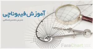 ویدئوی آموزش فیبوناچی با محسن اسلامی