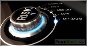 کتابچه راهنمای جامع مدیریت ریسک در بازارهای مالی