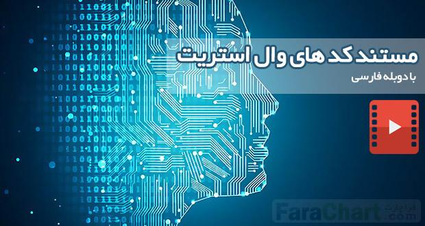 مستند کد های وال استریت با دوبله فارسی