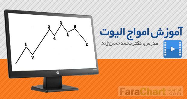 آموزش ویدئویی امواج الیوت با محمد حسن ژند