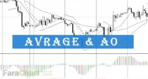 استراتژی معاملاتی میانگین و AO
