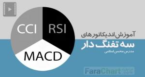 آموزش اندیکاتورهای کاربردی با محسن اسلامی