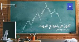 آموزش ویدئویی امواج الیوت با محسن اسلامی