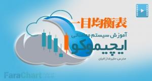 آموزش سیستم معاملاتی ایچیموکو توسط علیرضا زاغیان