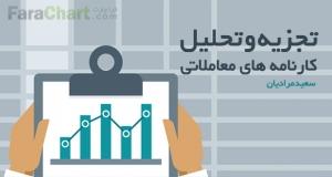 تجزیه و تحلیل کارنامه های معاملاتی توسط سعید مرادیان