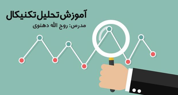 آموزش مبانی تحلیل تکنیکال توسط روح الله دهنوی