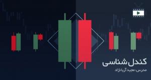آموزش ویدئویی کندل شناسی توسط مجید آریا نژاد