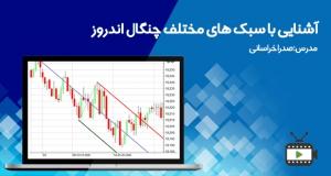آشنایی با سبک های مختلف چنگال اندروز با صدرا خراسانی