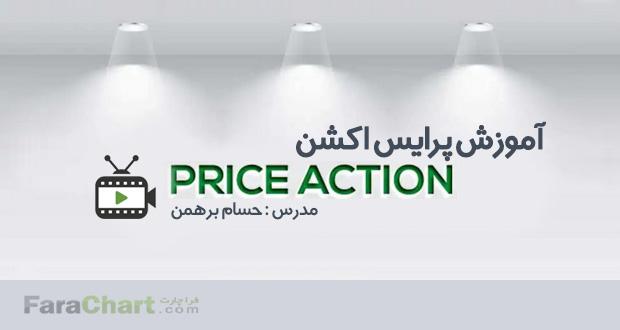 priceAction
