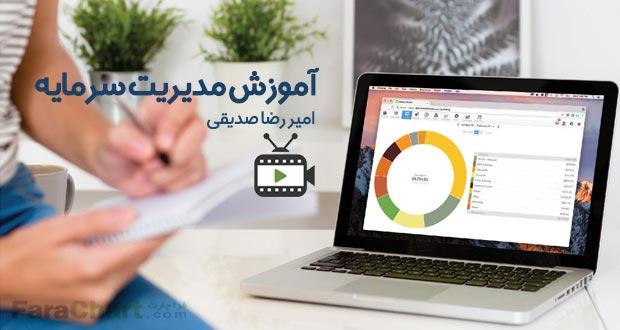 فیلم آموزشی مدیریت سرمایه توسط امیر رضا صدیقی