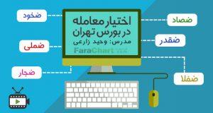 فیلم آموزشی اختیار معامله در بورس تهران با وحید زارع