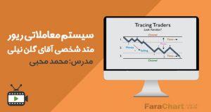فیلم آموزشی سیستم معاملاتی ریور (متد گلن نیلی) از محمد محبی