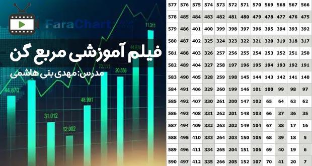 فیلم آموزشی مربع گن توسط مهدی بنی هاشمی